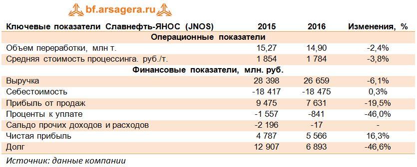 Выплаты кредиторам третьей очереди русславбанка