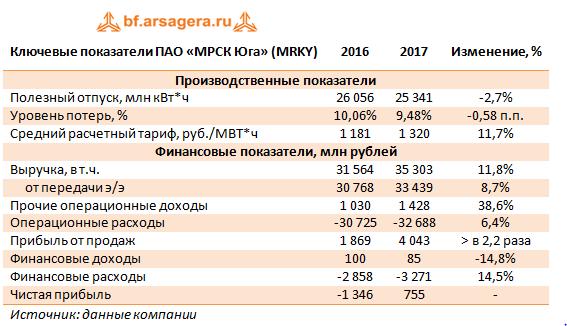 Arsagera ru кросс курс евро йена
