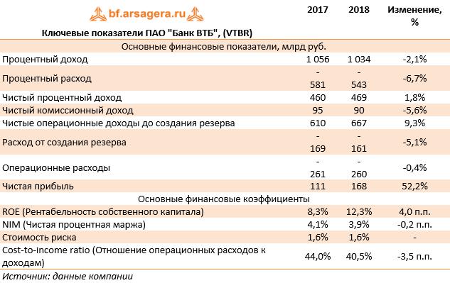 Тинькофф банк оформить кредитную карту rsb24.ru