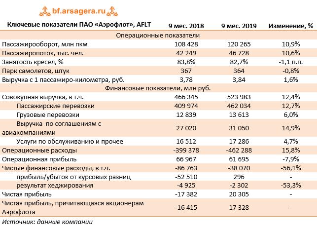 срочно нужен кредит с плохой кредитной историей vam-groshi.com.ua